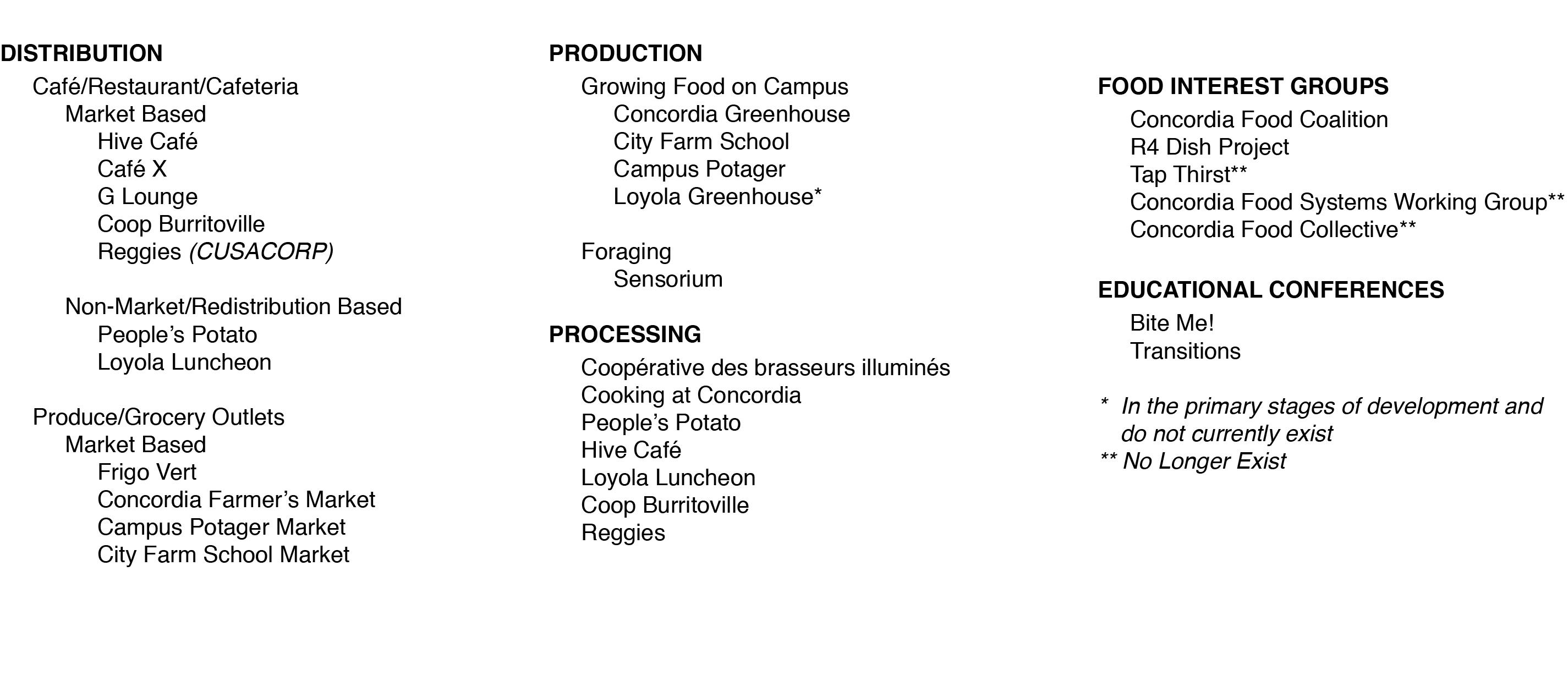 Concordia Food Sysem Draft 3